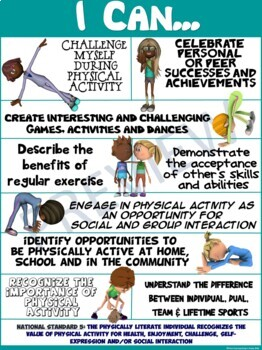 "PE Poster: ""I Can"" Statements- Standard 5: Seeing the Value of Physical Activity"