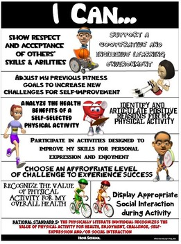 """PE Poster: """"I Can"""" Statements- High School Version; Standard 5: Valuing PE"""