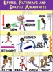 PE Poster: Levels, Pathways and  Spatial Awareness
