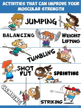 PE Poster: Activities that can improve your Muscular Strength & Power