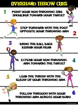PE Poster: Overhand Throw Cues