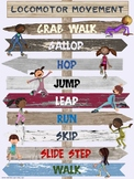 PE Poster: POINTING OUT PE- Locomotor Movement