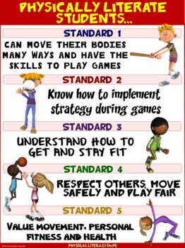 PE Poster: Physically Literate Students...