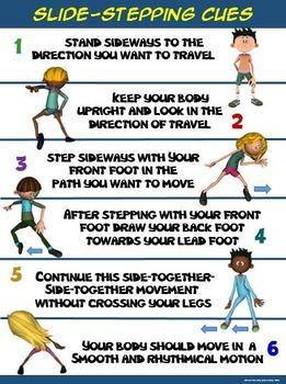 PE Poster: Slide-Stepping Cues