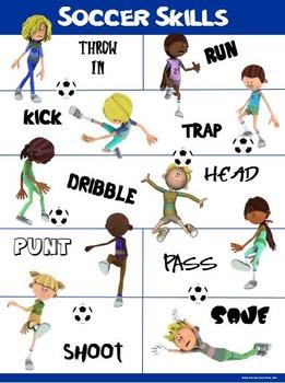 PE Poster: Soccer Skills