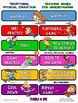 PE Poster: Teaching Games for Understanding- Comparing Traditional PE Methods