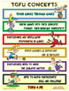 PE Poster: Teaching Games for Understanding (TGfU)- Concepts