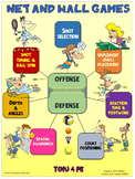 PE Poster: Teaching Games for Understanding (TGfU)- Net and Wall Games