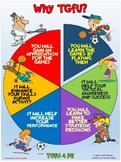 PE Poster: Teaching Games for Understanding (TGfU)- Why TGfU?