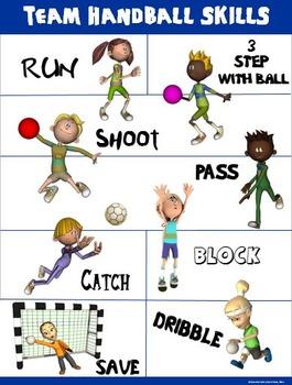 PE Poster: Team Handball Skills