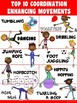 PE Poster: Top 10 Coordination Enhancing Movements
