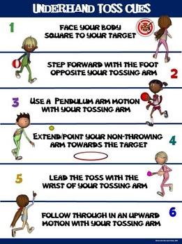 PE Poster: Underhand Toss Cues