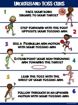 PE Poster: Underhand Toss Cues