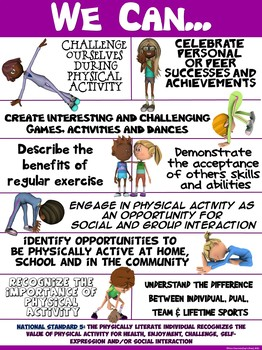 PE Poster: We Can Statements- Standard 5: Seeing the Value of Physical Activity