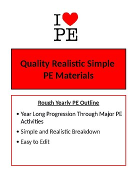 PE - Rough Yearly Outline - Elementary PE