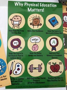 Why PE Matters Health and Physical Education Poster