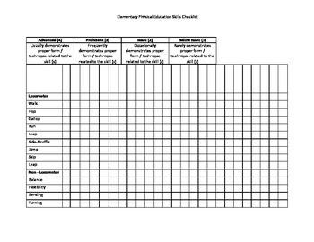 PE Skills Checklist