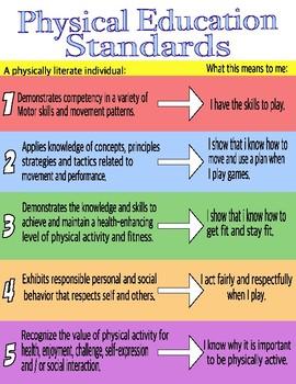 PE Standards Simplified
