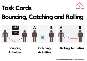 PE Task Card - Bouncing, Catching and Rolling - The PE Shed