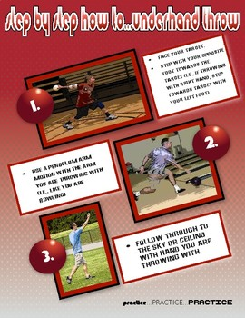 PE: Underhand Throw Skill Cue Poster