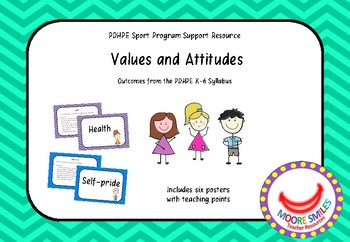 PE Values & Attitudes