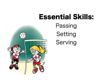 P.E. Volleyball Teaching Points: History & Overview