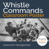 PE Whistle Commands (Classroom Management, Poster, Back-to