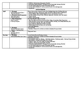 PE Year Plan 4-8