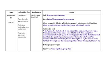 PE weekly lesson plans #1