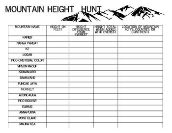 PEAK Mountain Height Hunt