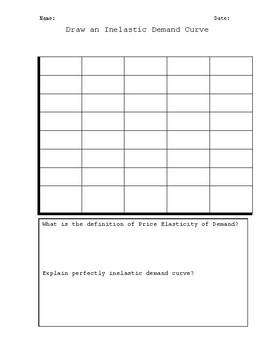 PED Economic Graph Worksheet