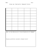 PED Economic Graph Worksheet