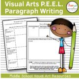 Visual Arts Paragraph Writing Templates