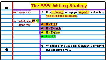 PEEL Writing Strategy (for those pesky body paragraphs)