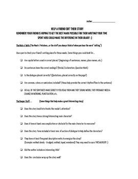 Peer Editing Checklist (Creative Writing)