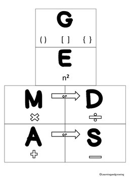PEMDAS & GEMDAS: Order of Operations 5.OA.1
