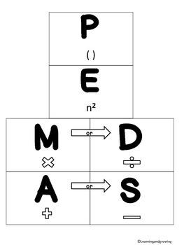 PEMDAS & GEMDAS: Order of Operations 5.OA.1