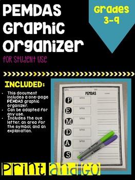 PEMDAS Graphic Organizer/Handout
