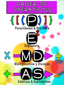 PEMDAS - Order of Operations Poster