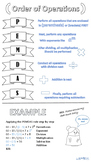 PEMDAS Order of Operations handout and coloring notes