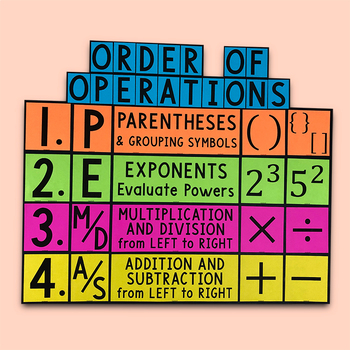 PEMDAS Order of Operations - Printable Bulletin Board Poster or Anchor Chart
