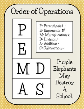PEMDAS Poster - Order of Operations