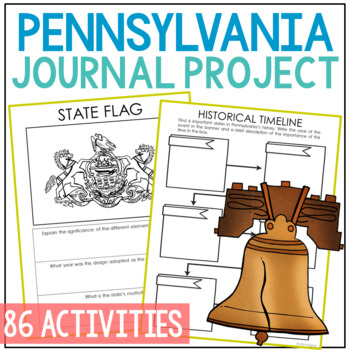 PENNSYLVANIA State History Research Project | Social Studies DISTANCE LEARNING