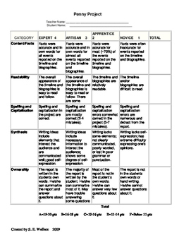 PENNY PROJECT AND RUBRIC