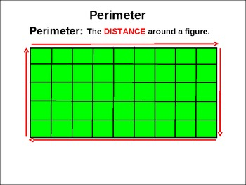 Perimeter or Area: What's the Difference?