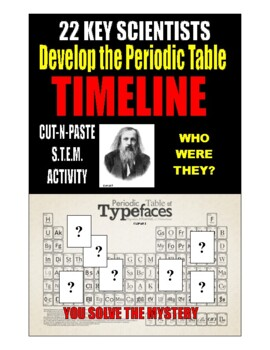 Chemistry timeline teaching resources teachers pay teachers periodic table 150 pieces timeline build with a unique twist 4 days urtaz Gallery