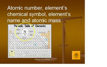 Periodic table of elements jeopardy by momtchr tpt periodic table of elements jeopardy urtaz Image collections