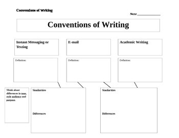 Graphic organizer: Conventions of writing