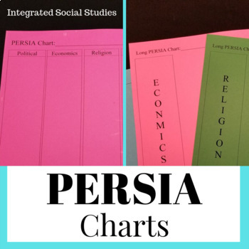 PERSIA Chart Printable Student Resource