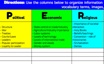 PERSIA (Political Economic Religious Social Intellectual Area) Graphic Organizer